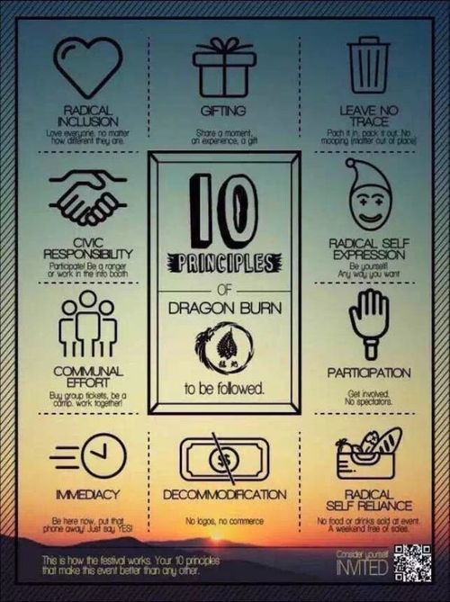 The Ten Principles